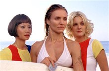 Charlie's Angels: Full Throttle Photo 17