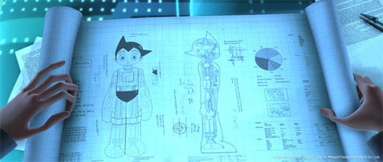 Astro Boy Photo 1 - Large
