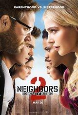 Neighbors 2: Sorority Rising Movie Poster